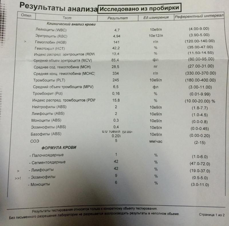 Анализе крови количество эозинофилов общем в aw анализ крови