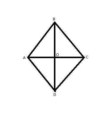 картинка ромба с диагоналями