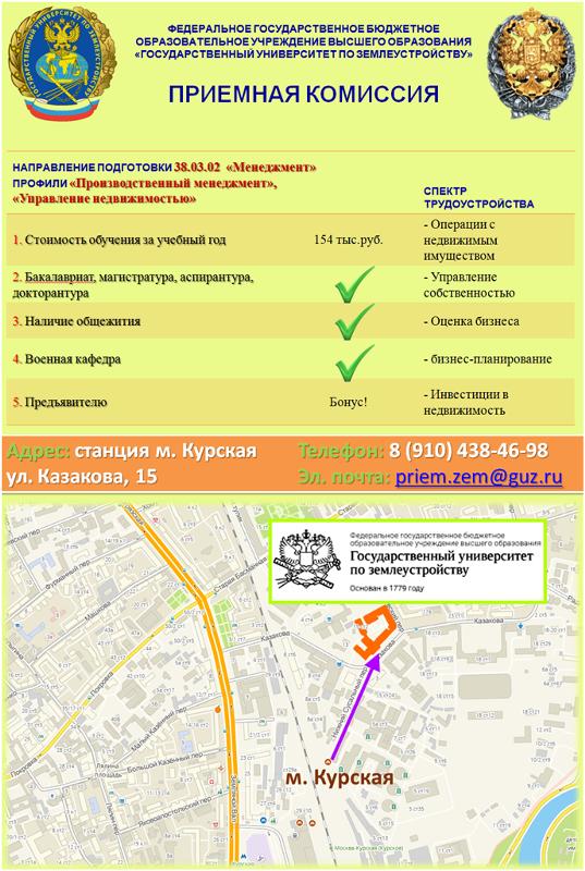 рейтинг коммерческих вузов москвы 2016 источники