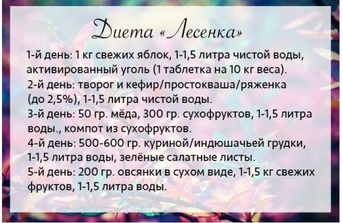 Диета Лесенка Кто На Ней Сидел. Диета Лесенка для похудения — минус 3-8 кг за 5 дней