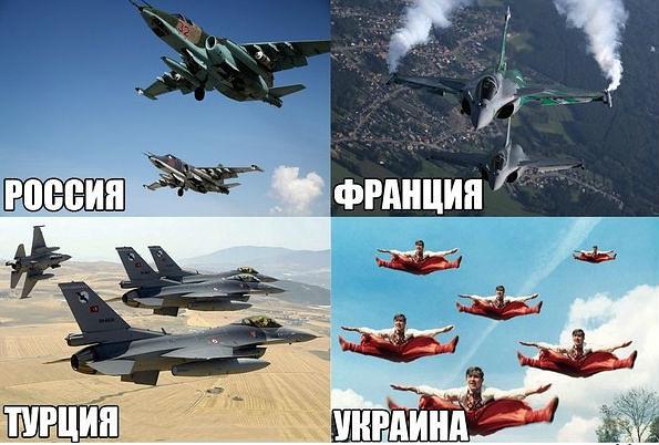 ввс украины против россии все