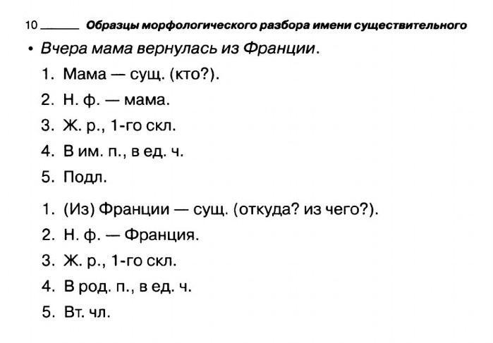 письменный образец морфологического разбора