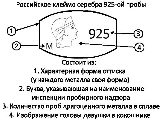 вакансии каждый как определить пробу серебра Кислород-Сервис Луга производитель
