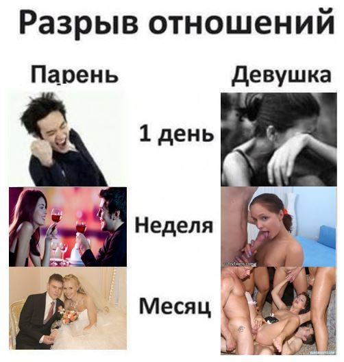 seks-voprosi-s-devushkoy