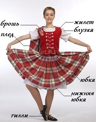 Шотландский Костюм Женский