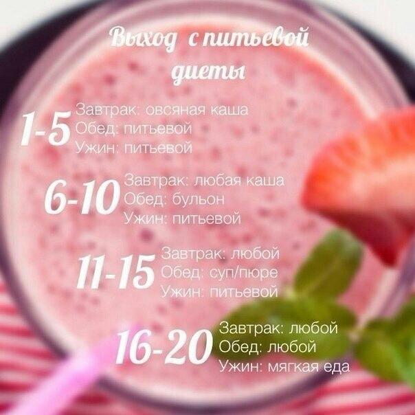 Питьевые диеты меню