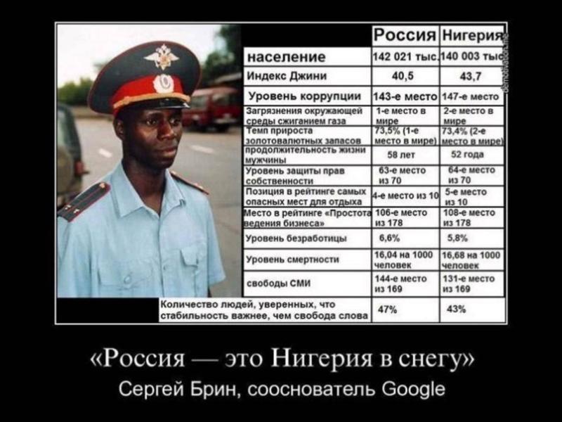 Основными проблемами россияне считают уровень жизни, экономику и социальную политику - Цензор.НЕТ 5029