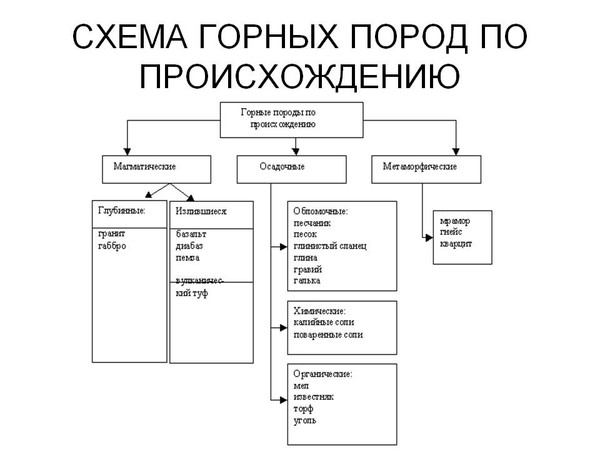 Готовая схема
