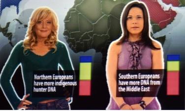 Русские европейцы или азиаты