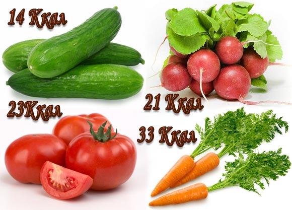 7-дневная огуречная диета, которая очень быстро сжигает