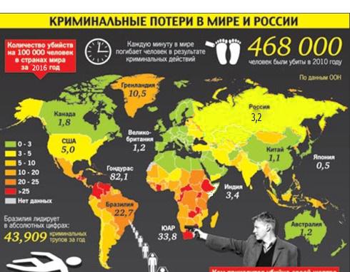 уровень умышленных убийств по странам мира образ удовлетворил
