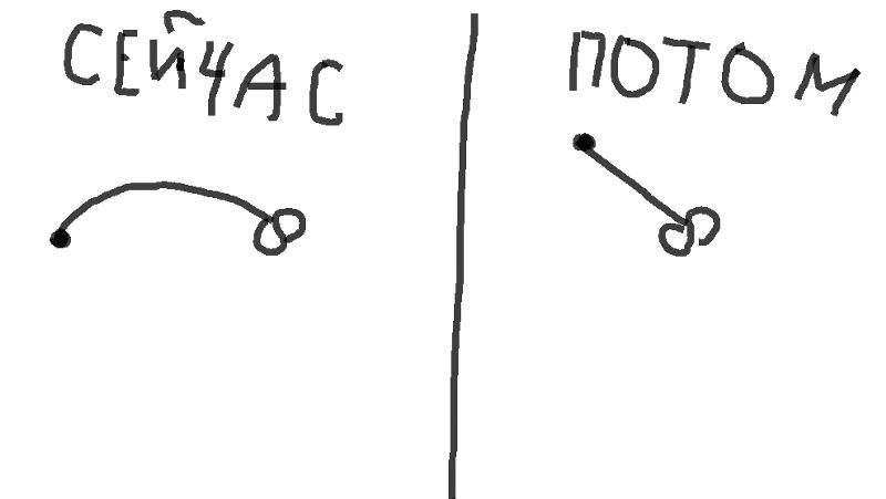 Www член ru