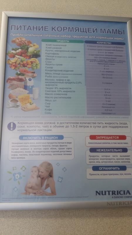 Безмолочная диета для кормящих мам рецепты выпечка