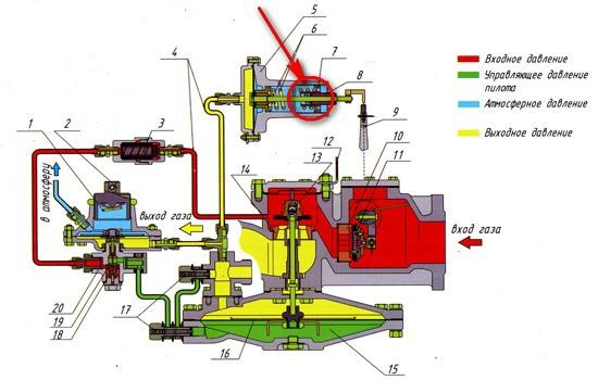 Пружина регулировочная пилота регулятора давления газа РДБК1-50