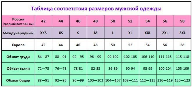 российский размер 46 какой будет американский