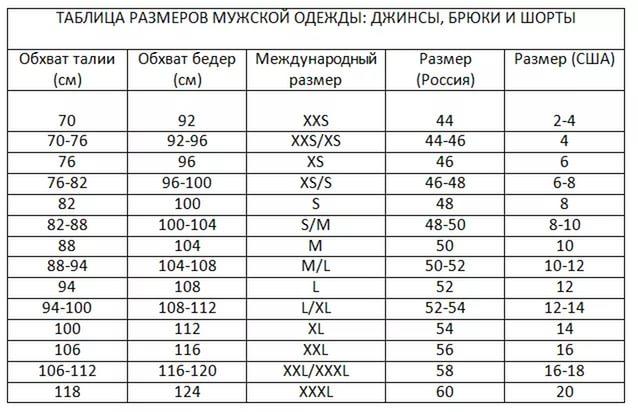 06ae539f Ответы Mail.ru: Джоггеры Supreme SS15 Размеры: S M L XL, какой мне ...