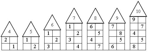 склад числа від 1 до 10 для дошкільнят в картинках