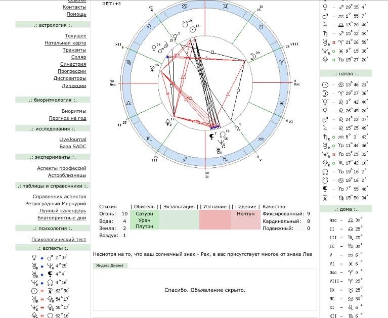 какой будет муж астрология