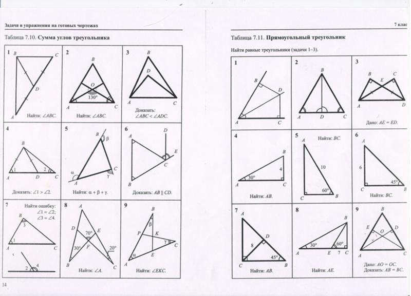 Решение задачи по геометрии 7 класса решение задачи 2 класса по математике ривкинд