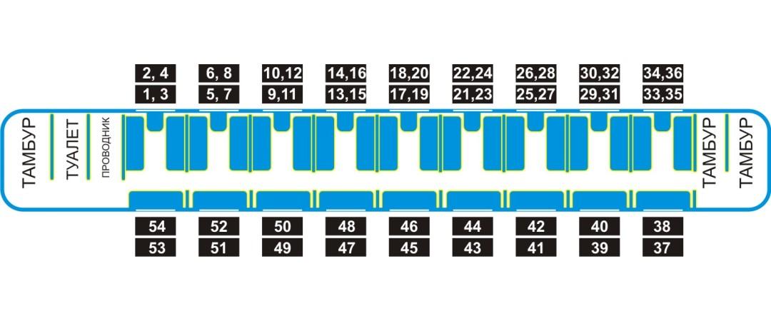 вагон плацкарт схема картинки перемешиваем добавляем