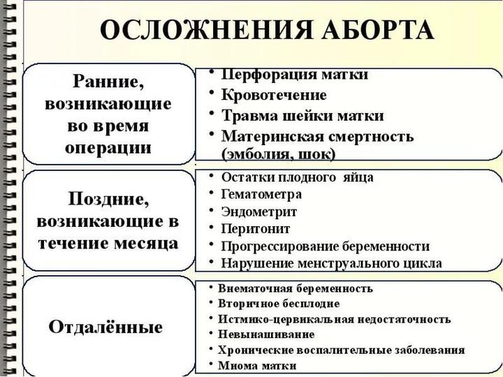 Медцентр АртМед в Дзержинске