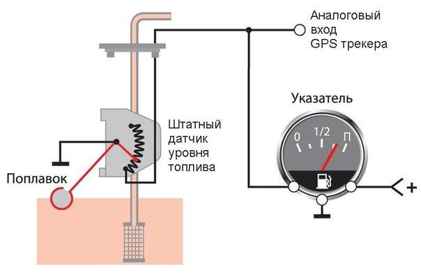 Фото №13 - указатель уровня топлива ВАЗ 2110