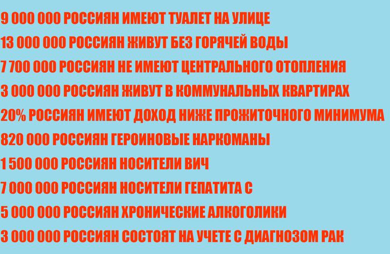 Пять пророссийских интернет-провокаторов задержаны накануне майских праздников в 4 областях, - СБУ - Цензор.НЕТ 1850