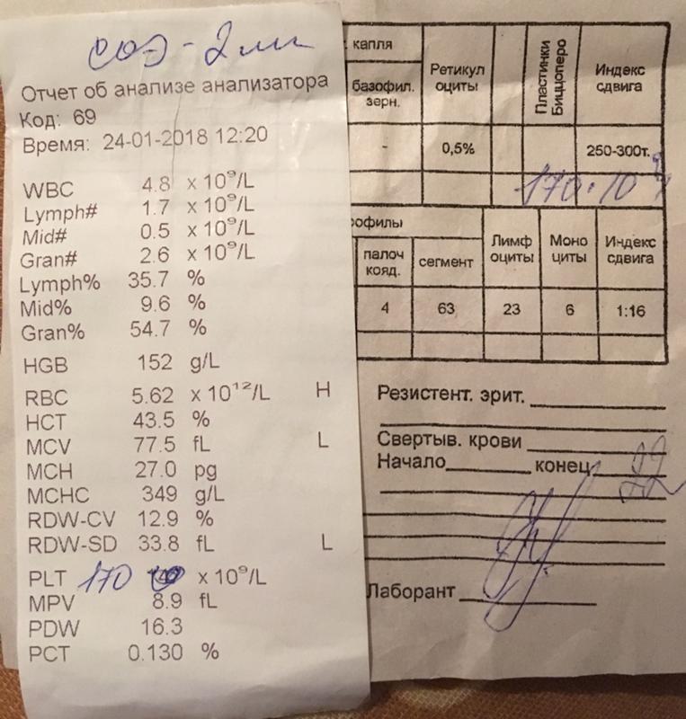Анализ крови анализаторе общий в крови мсн что анализе значит