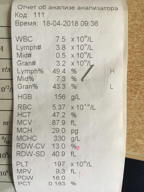 Анализатора нормы анализ об крови отчета анализе расшифровка анализ в районе крови сдать клинический московском
