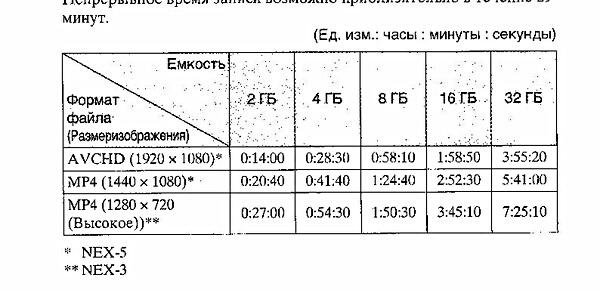 минимальной сколько весит часовой фильм Томская