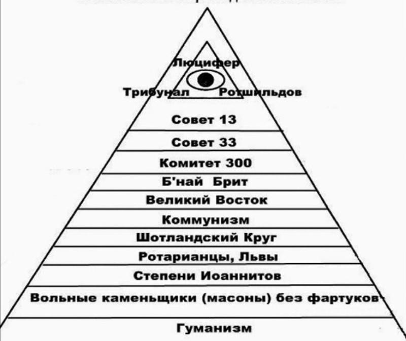 https://otvet.imgsmail.ru/download/24644479_fc09c090fcb78c4b9fb4cb923d4aa098_800.png