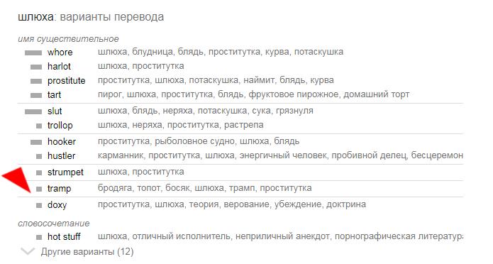 Перевод проститутка проститутки город ржев
