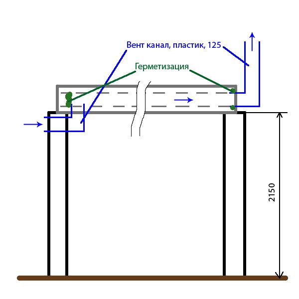 Вентиляция в плитах перекрытия артинский завод жби