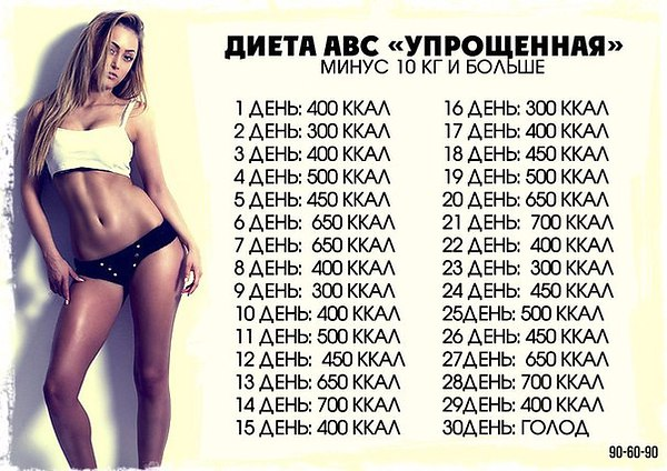 Диета на 400 калорий