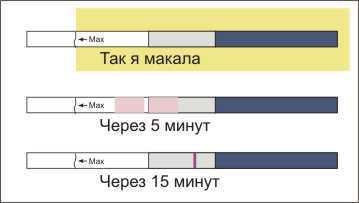 эвитест инструкция видео img-1