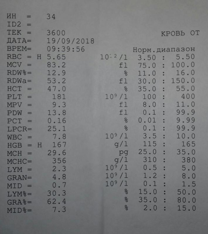 Норма таблице крови в в анализе pdw и опухли уши кроликов глаза болезни