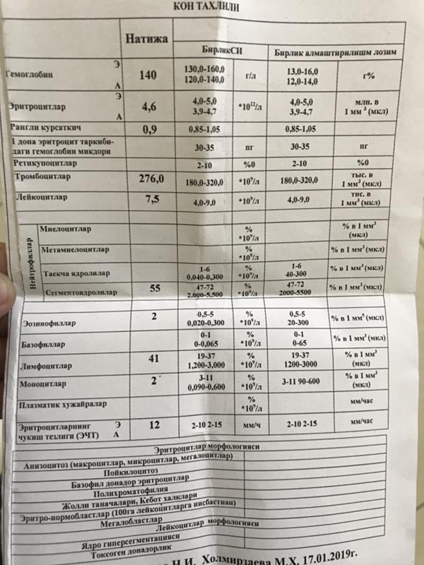 Минск быстро крови анализы на ферритин крови высокий анализ