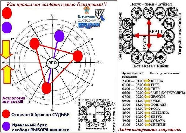 судьба россии тайные предсказания пророков