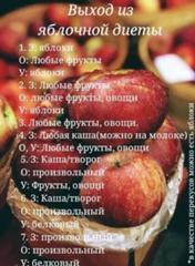 Яблочная Диета Похудения.