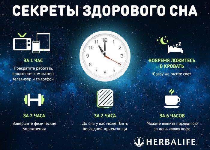 Сколько спят картинки
