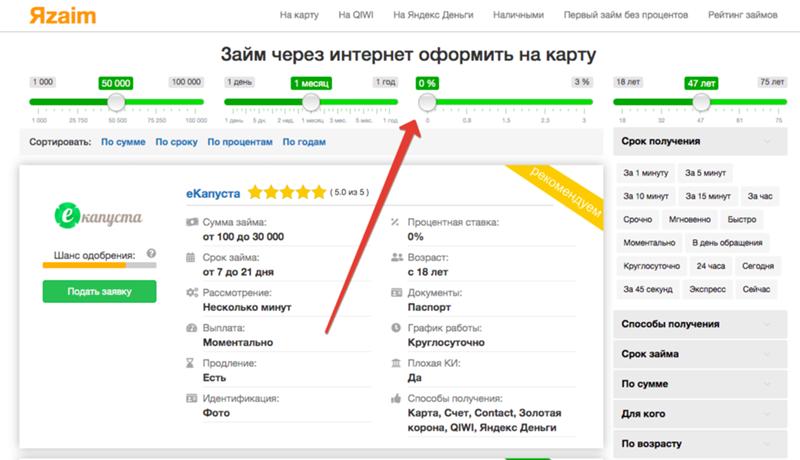 Как оформить кредит онлайн по паспорту бесплатно онлайн заявки на кредиты г мурманск