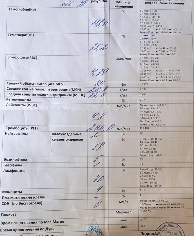 Ребенку сдать в общий липецке крови анализ аппендиците при анализ общий крови