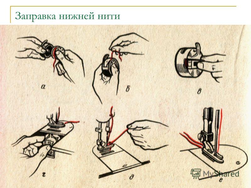 полностью заправлять нитку в швейную машинку в картинках колодец легко может