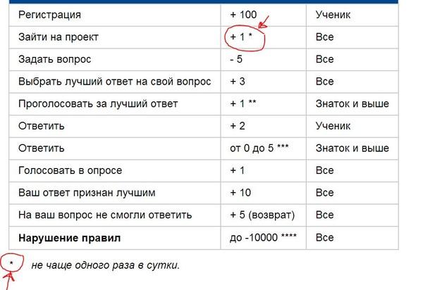 Ответы@mail.ru: Что означает что означает просто в конце.