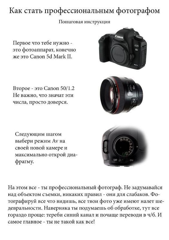 Как узнать подхожу ли я фотомоделью поверхность