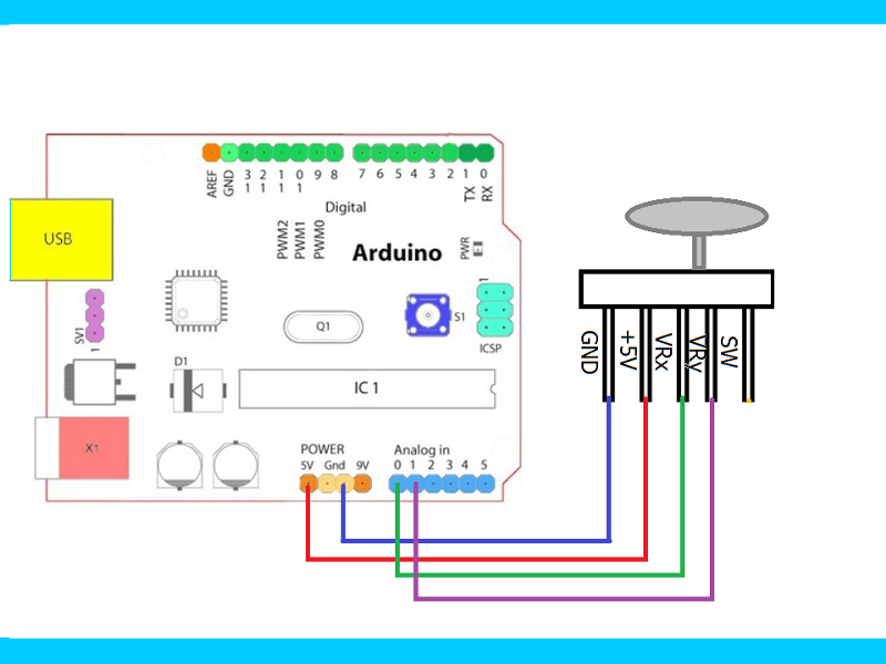 Mega no reconoce el puerto COM Qu - Arduino