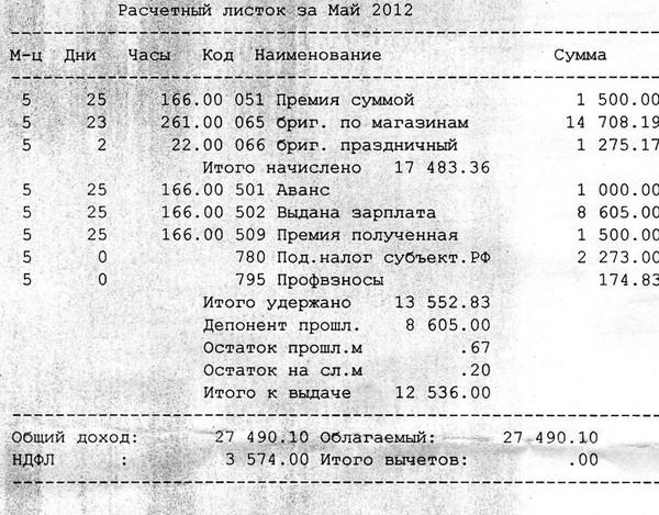 расшифровка кодов расчетного листка по заработной плате ржд антистатические показатели