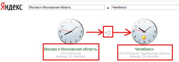 Разница во времени между Турцией и Москвой