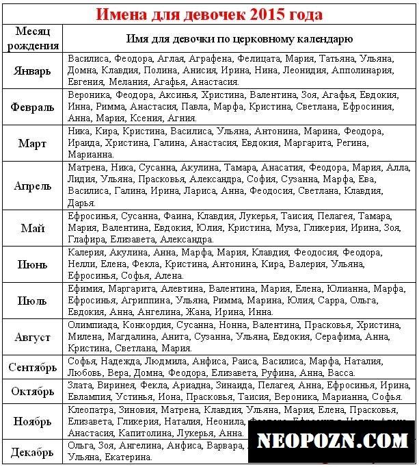 расписанием именины в апреле женские имена Якутии страшном