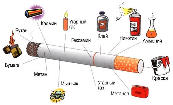 Брось курить что изменится